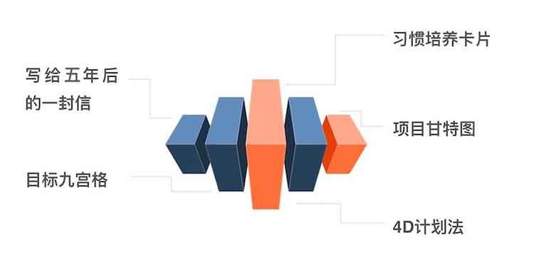 跟邹小强学目标管理-年度计划-百度网盘-下载